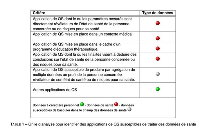 Grille-d'analyse-QS-données-santé
