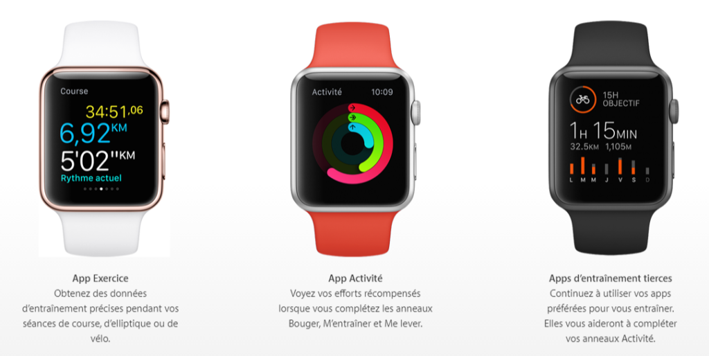 Apple Watch - blog Calendovia