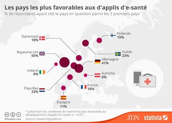 Infographie - Les pays les plus favorables aux applis e-santé - blog Calendovia