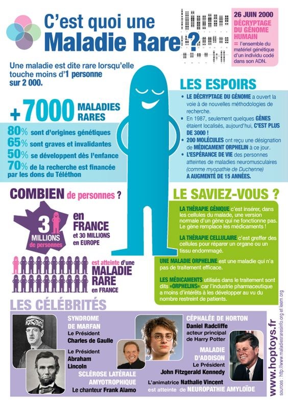Infographie sur les Maladies Rares - blog Calendovia